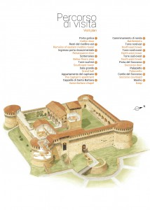 Percorso Rocca Sforzesca